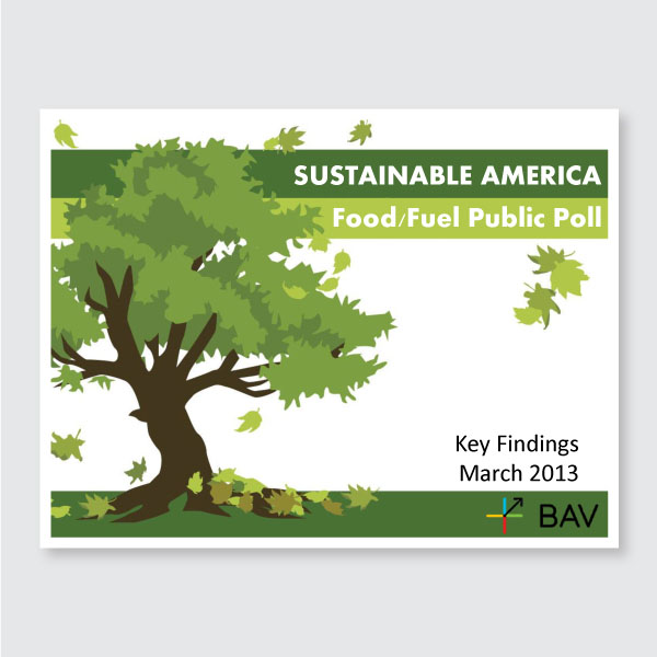 Sustainable American Food/Fuel Public Poll