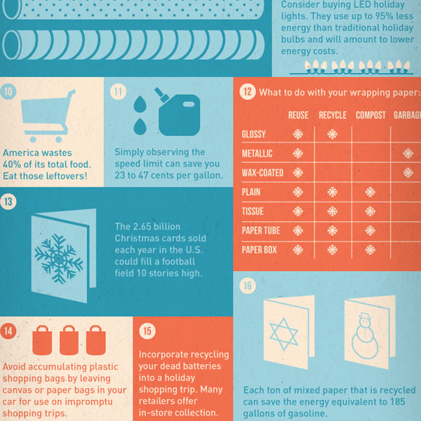 20 Holiday Eco Facts