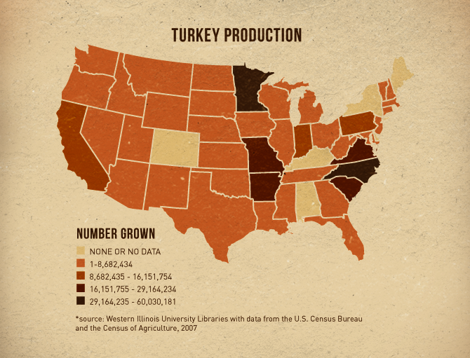 Turkey production by state in the United States