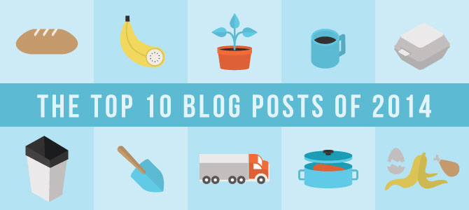 Top 10 Blog Posts of 2014