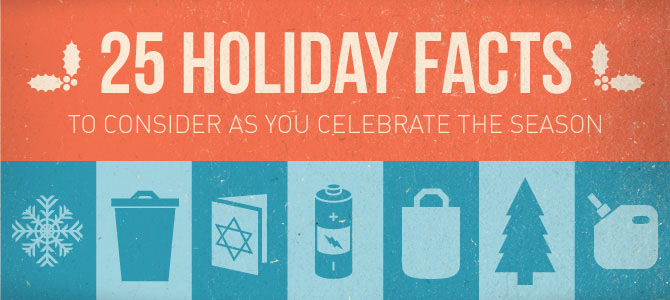 25 Facts for a Sustainable Holiday Season