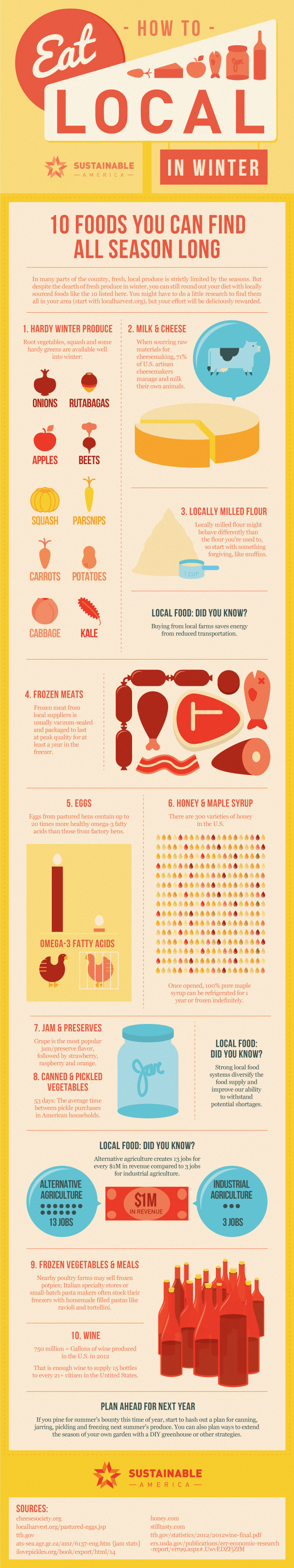 How to Eat Local in Winter infographic