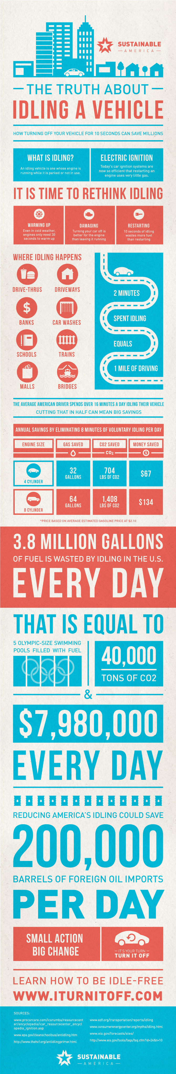 Idling_Infographic_01_update