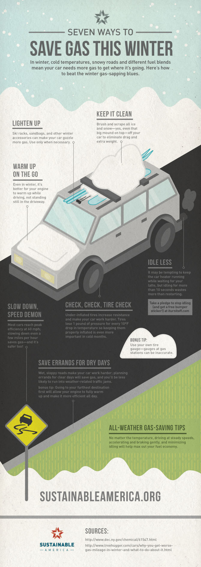 7 Ways to Save Money on Gas this Winter infographic