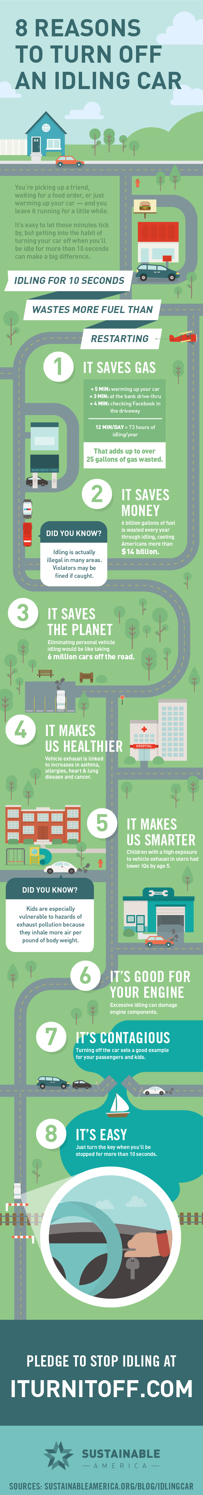 8 Reasons to Turn Off an Idling Car Infographic