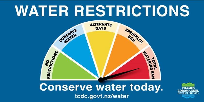 Waihi Waikino water shortage update