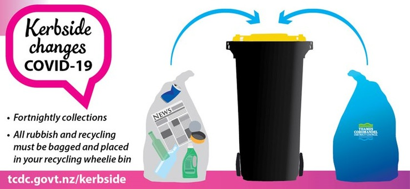 Thames Coromandel District changes to refuse collection and recycling