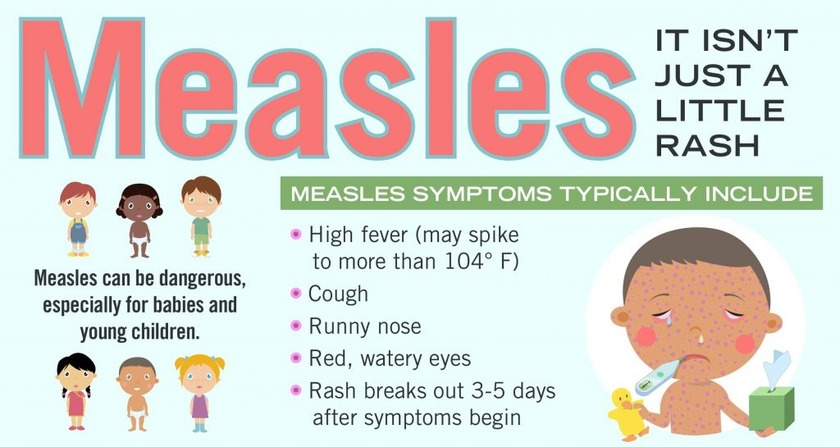 Measles Alert for Basketball New Zealand Under 15 Nationals