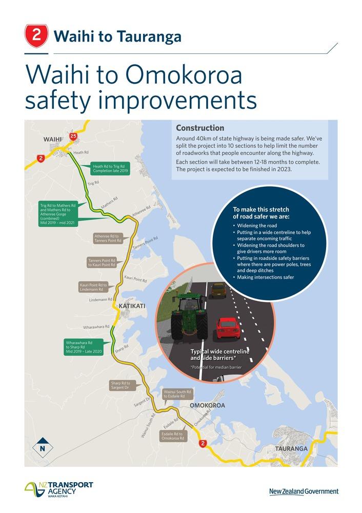 SH2 Waihī to Ōmokoroa safety improvements - construction update
