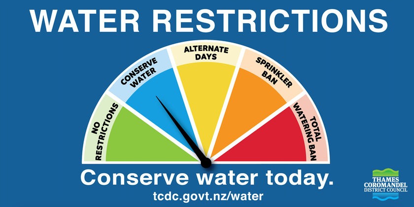 Thames Coromandel Water restrictions eased except in Hahei which remains on Alternate Days