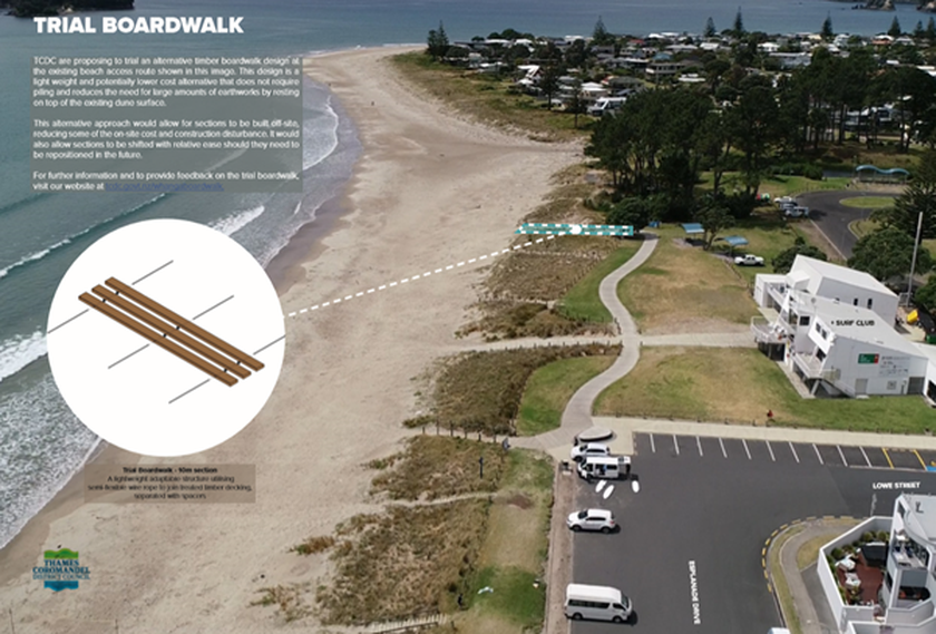 Boardwalk trial at Whangamata on the way