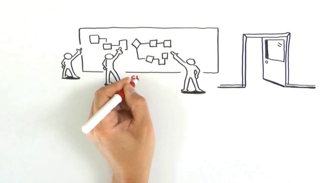 A video explaining the value and pitfalls of process mapping