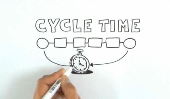 improve process cycle time