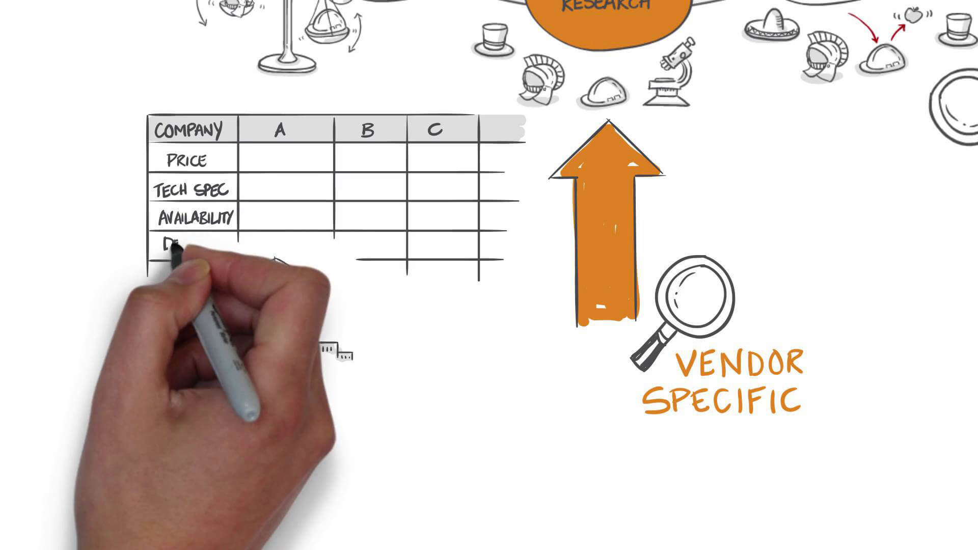 Video introducing concept of buyers journey part 4 of 4