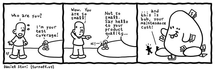 Humorous comic by Daniel Stori, comparing product quality and test coverage to the massive maintenance cost
