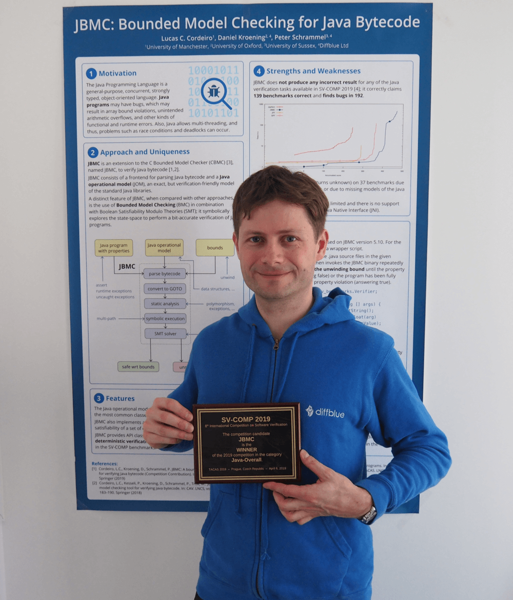 Diffblue's Peter Schrammel pictured with the Java Software Verification award, awarded to JBMC