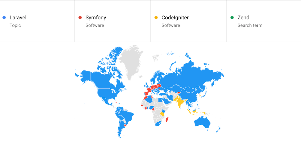 PHP code challenges Google Trends PHP frameworks by region