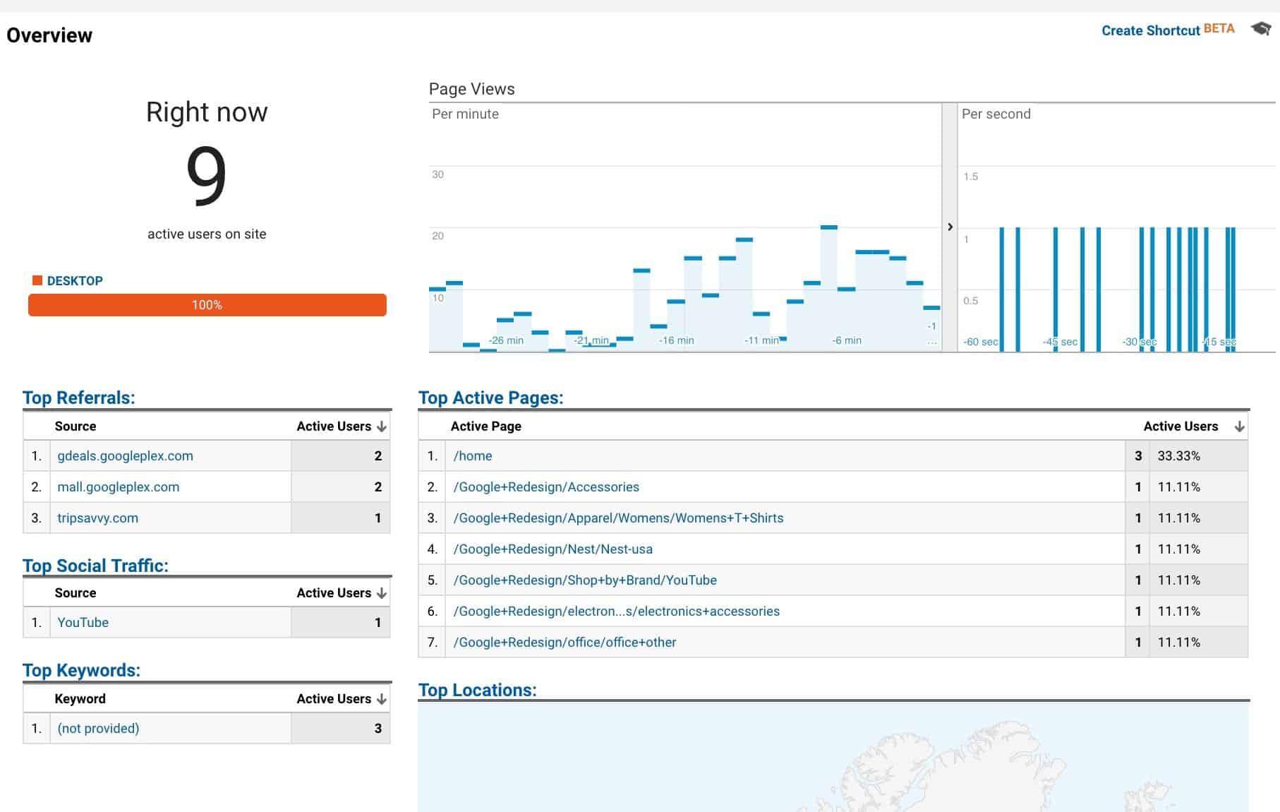 Demo Store Google Analytics Training