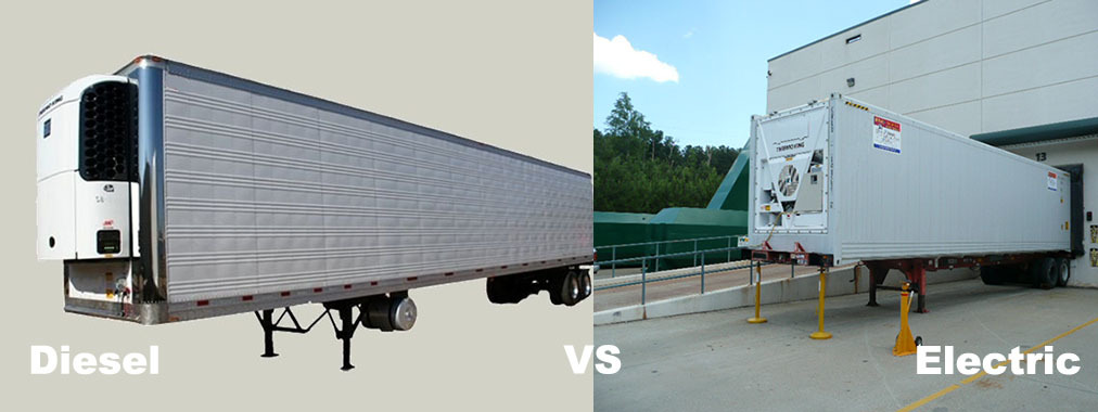 Refrigerated Trailers and Containers-Electric Storage by