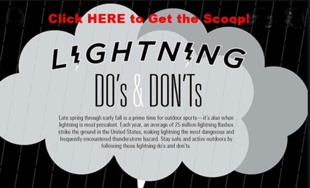 Lightning Safety tips you need to know