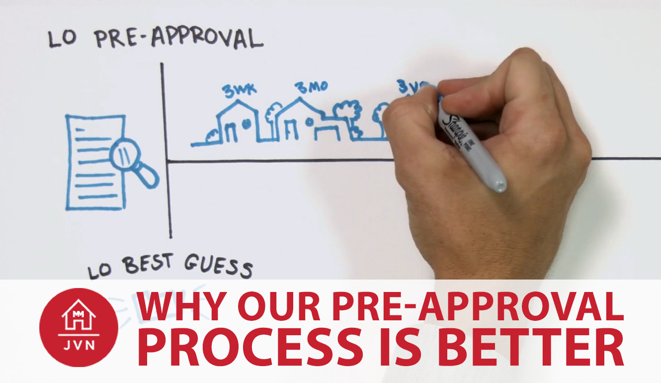 Our Pre-Approval Process vs. the Old-School Model