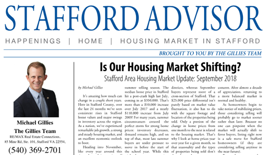 Is Our Housing Market Shifting?