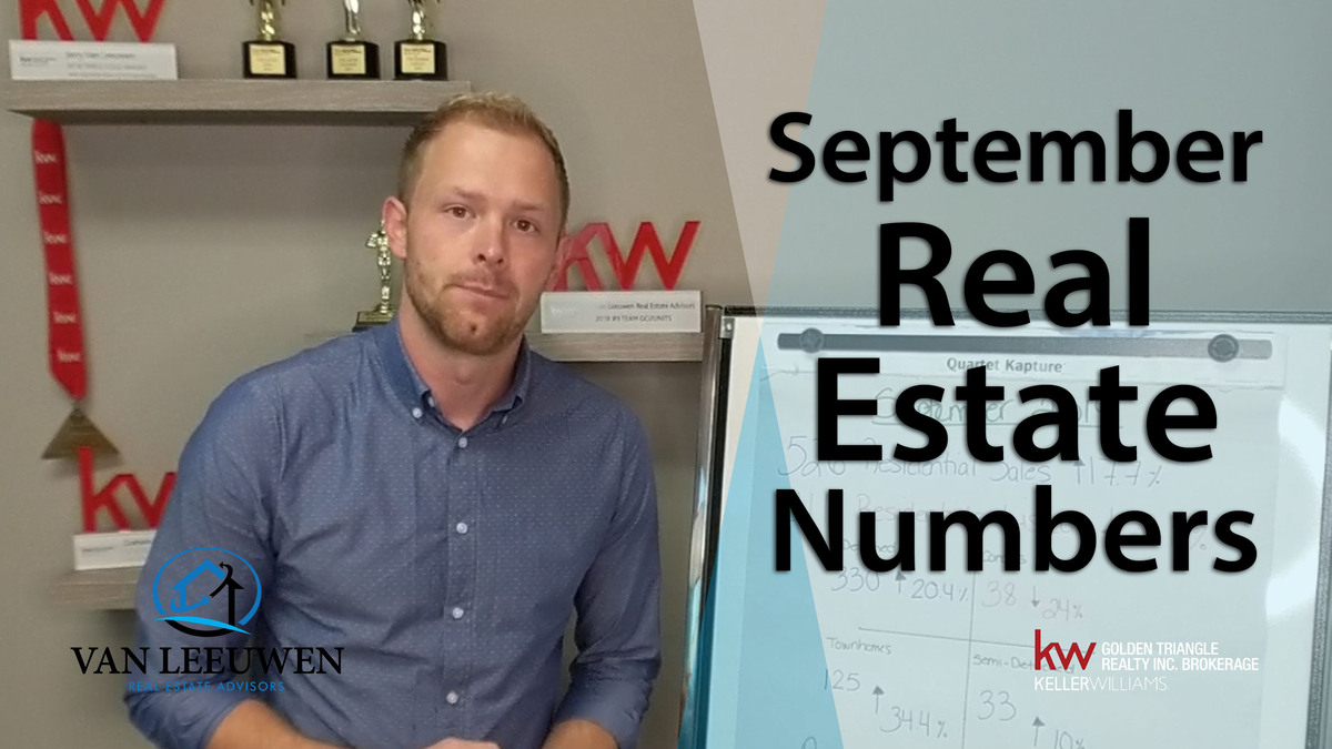 What Should You Know About Our Real Estate Market?