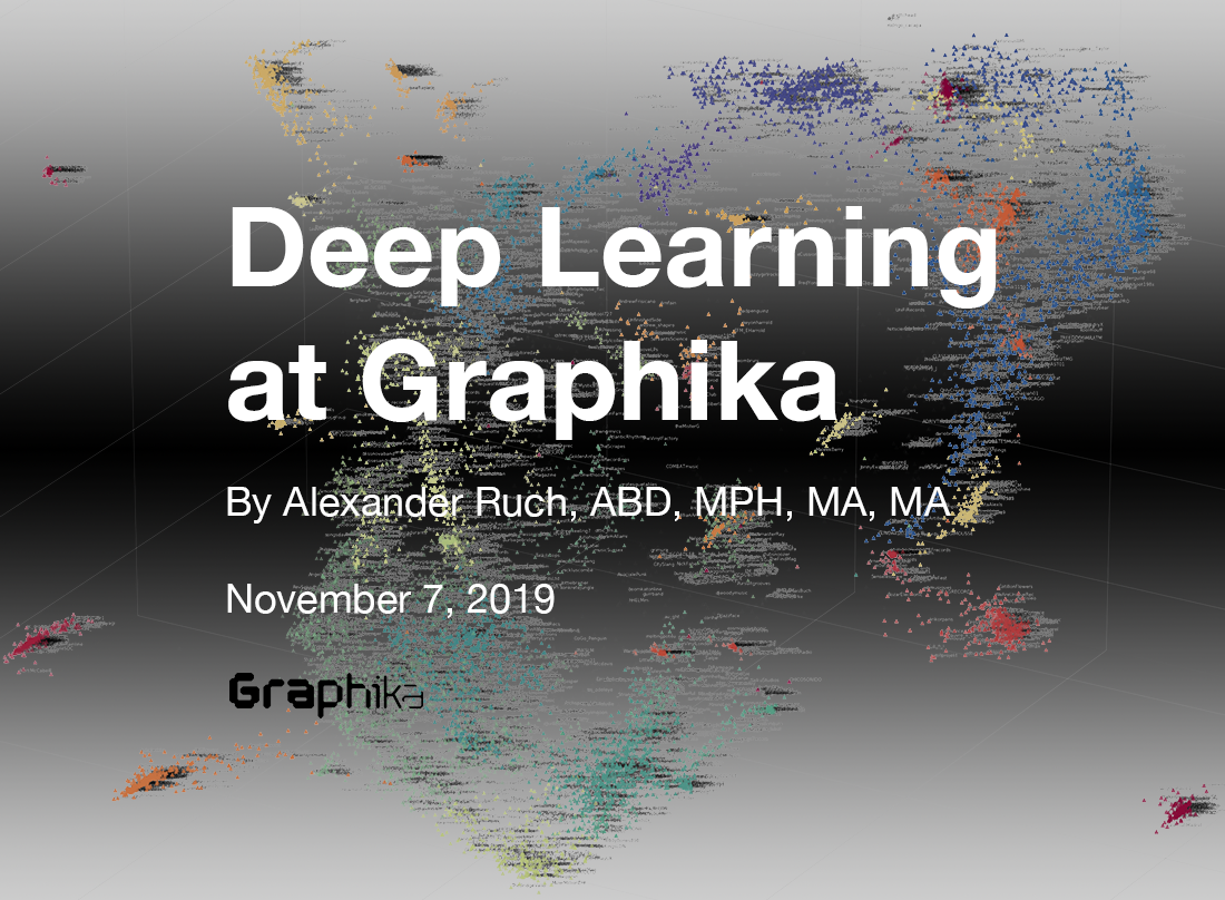 Deep Learning at Graphika: Scaling Network Maps with Heterogeneous Graph Embedding image