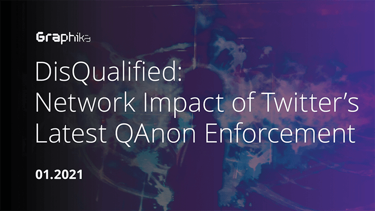 DisQualified: Network Impact of Twitter's Latest QAnon Enforcement image