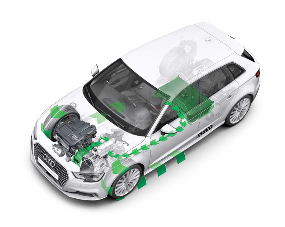 Diagram of the Audi A3 e-tron drivetrain