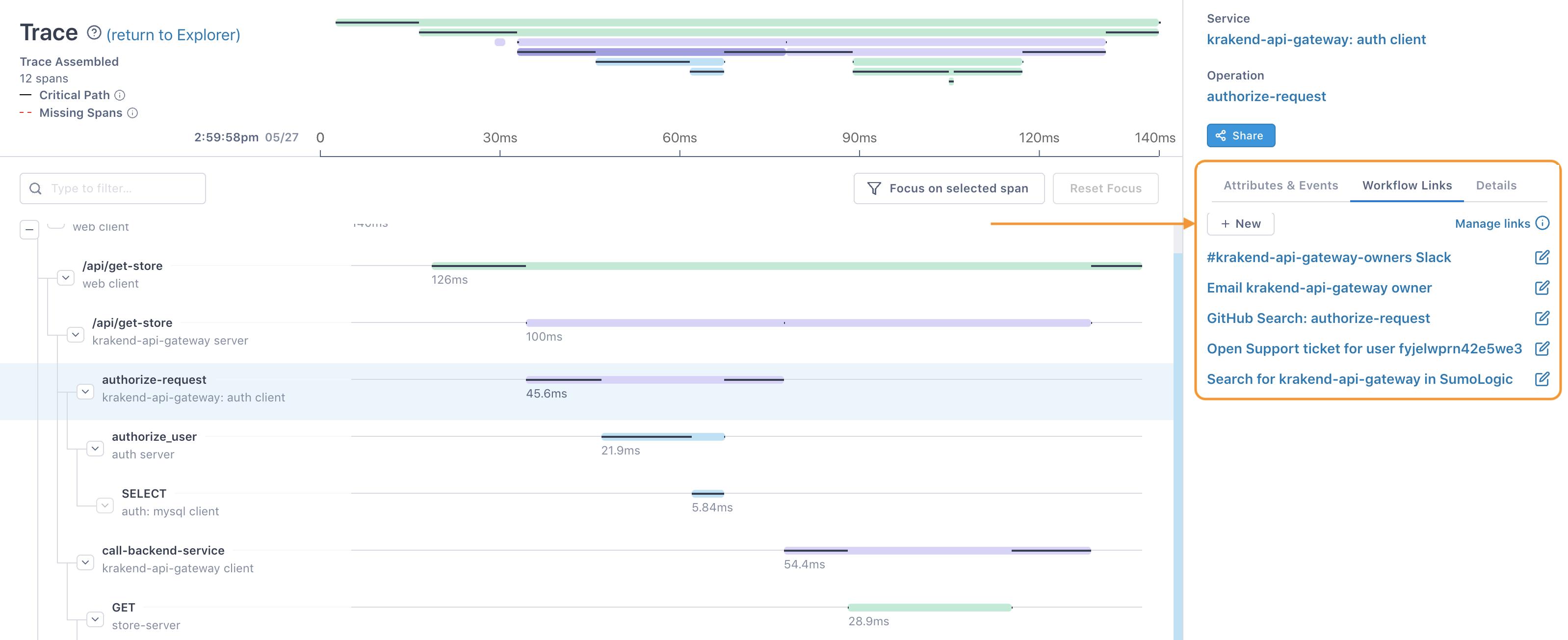 Workflow links