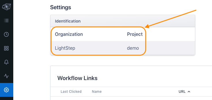 Project and Organization names in Lightstep