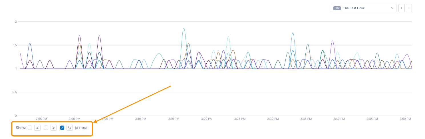 Toggle time series