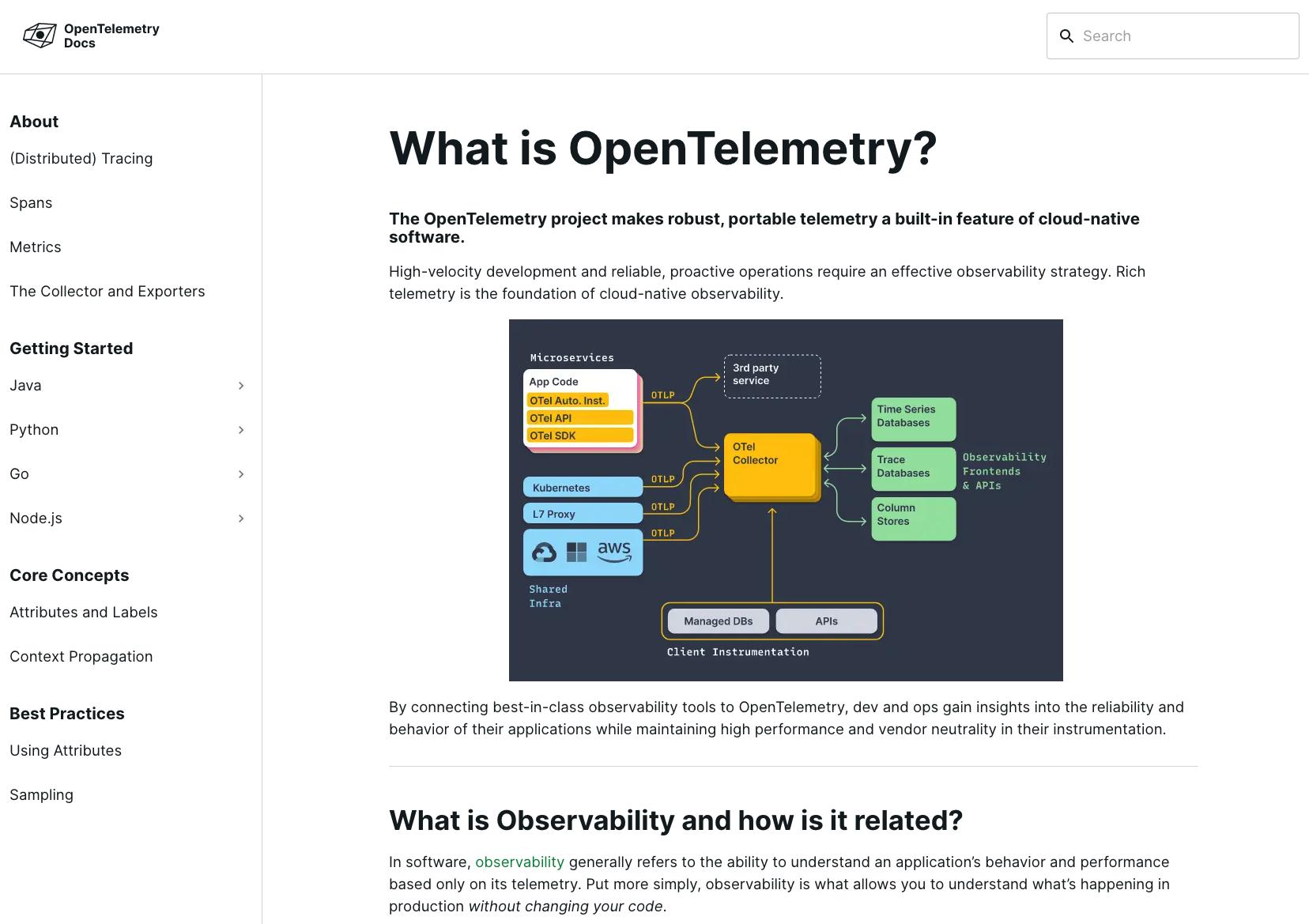 New Lightstep OpenTelemetry Documentation