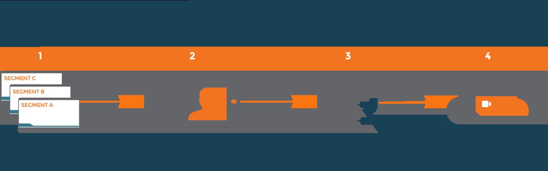 Designed by storyvine