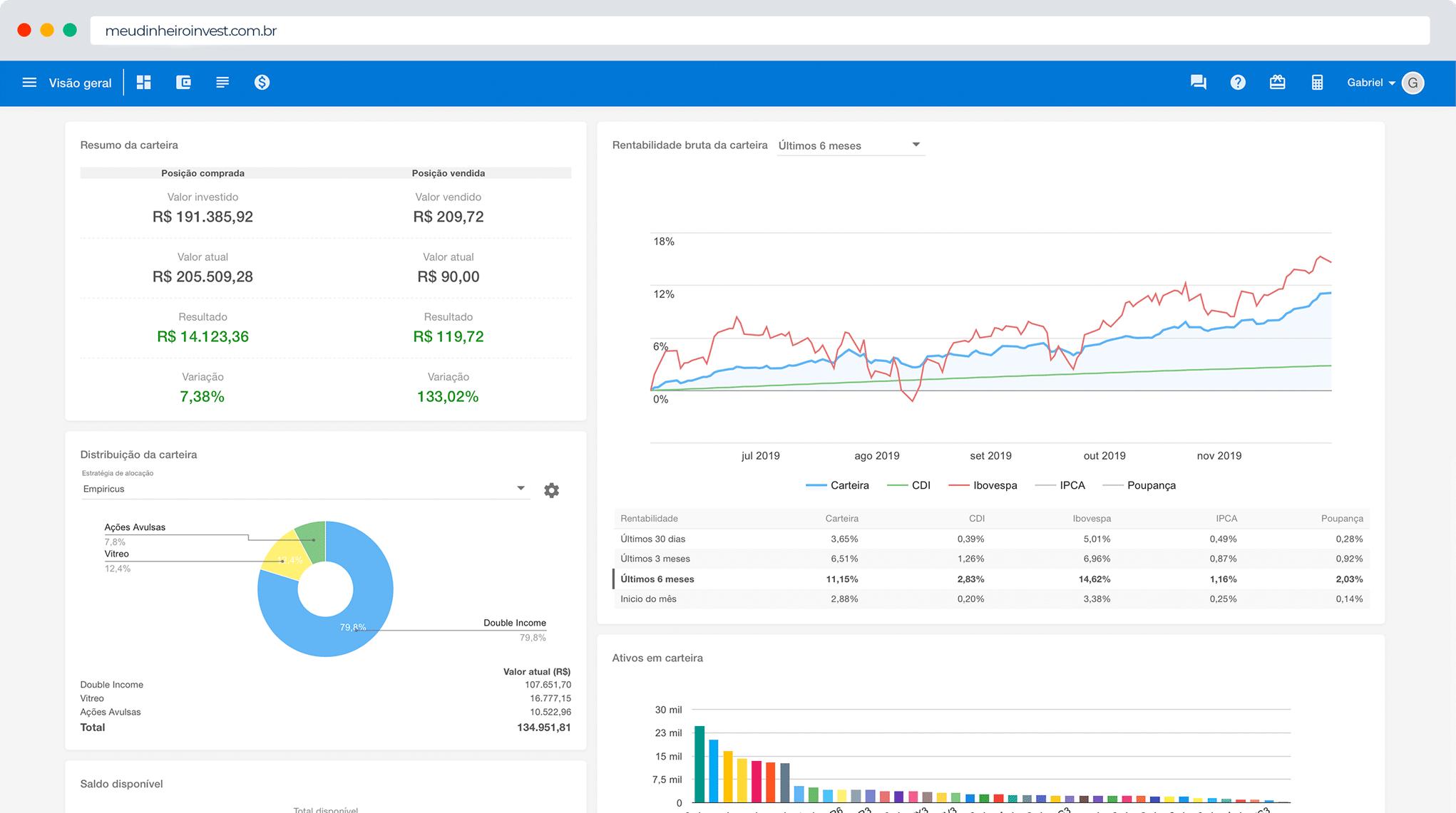 Controle de investimentos - visão geral